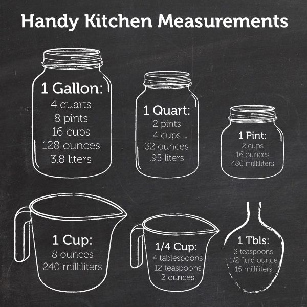 Conversions substitutions for 8 tablespoons to cups