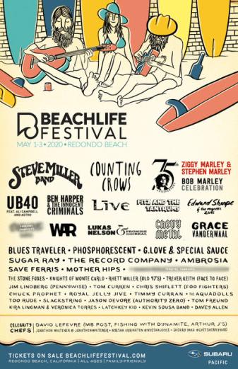 Beachlife 2020