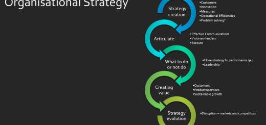 Organisational strategy