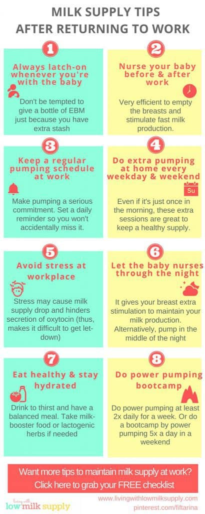 Returning back to work? This infographic summarizes practical tips to maintain a healthy milk supply even after returning to work. Pin now or go straight to the article to grab your FREE checklist | Tips for Pumping Breastmilk at Work
