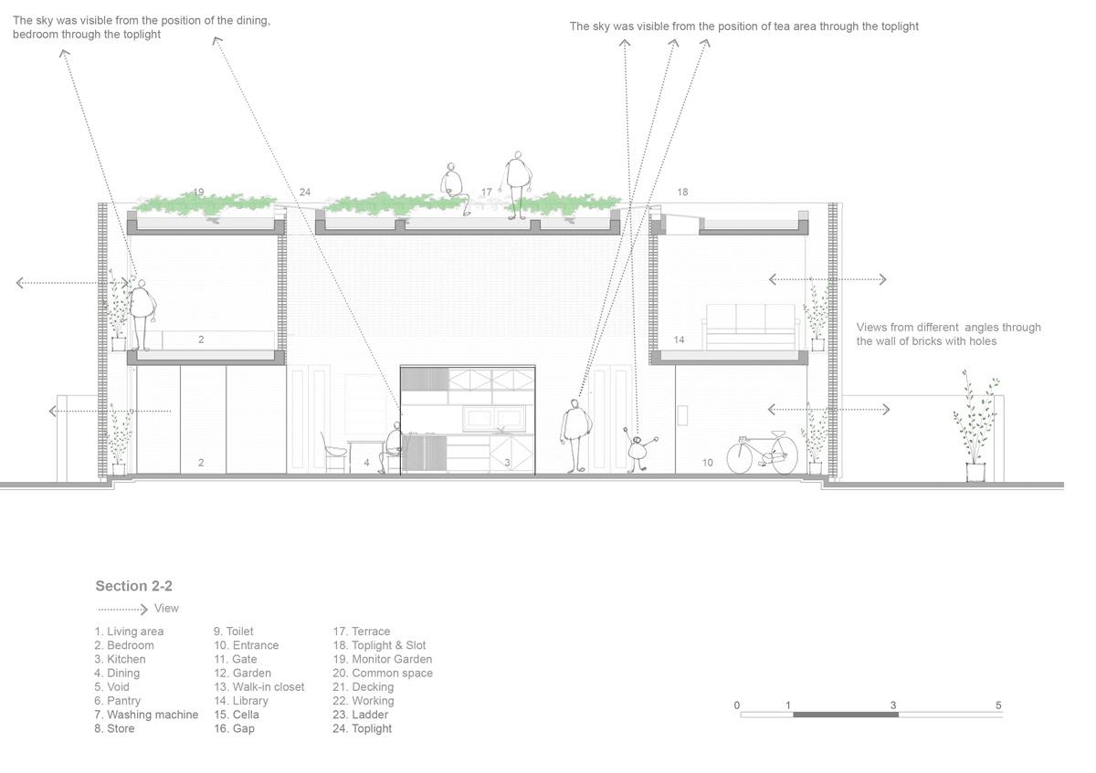 Narrow Living Room Design