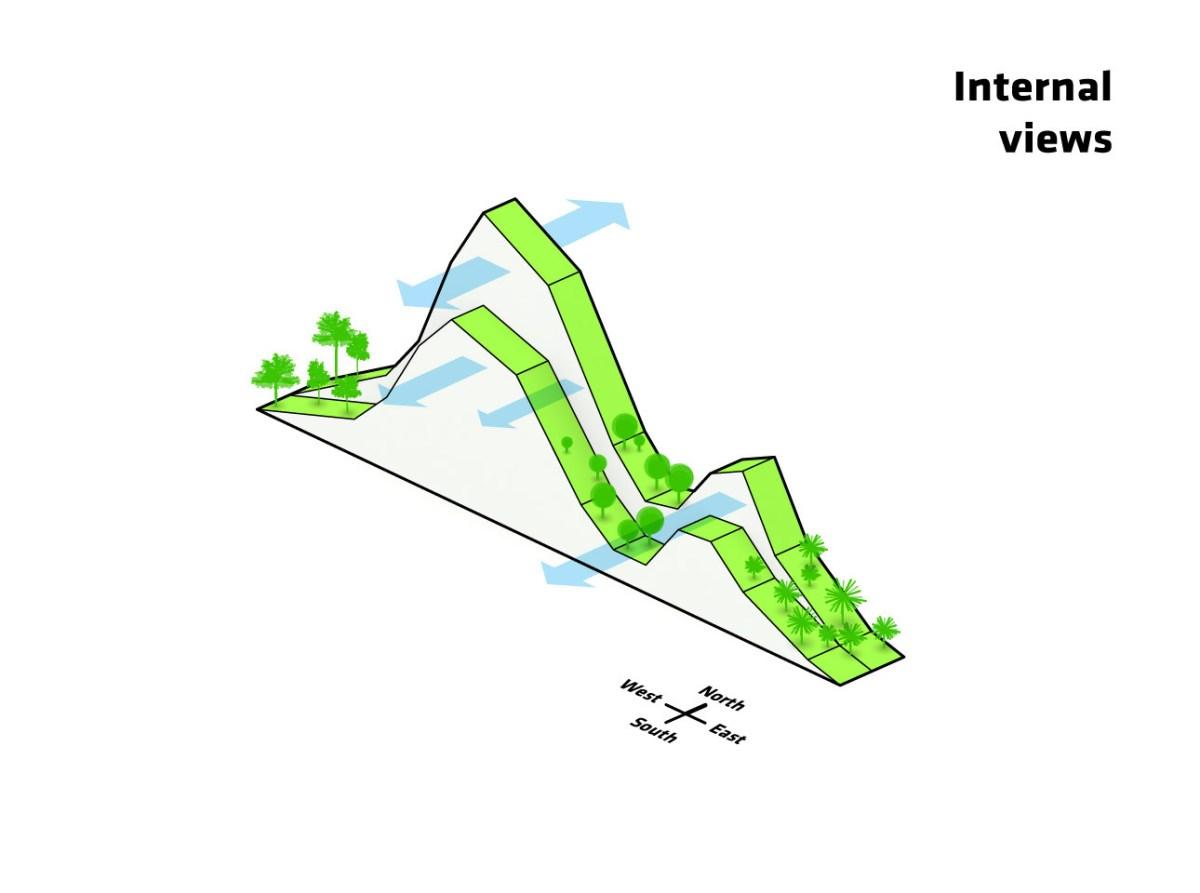5342a1c9c07a80d9e3000126_hualien-residences-big-s-most-mountainous-housing-project-yet-_diagram07_original