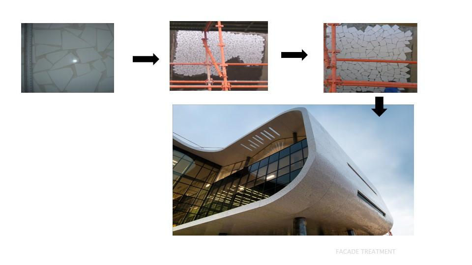 afgri-facade-treatment