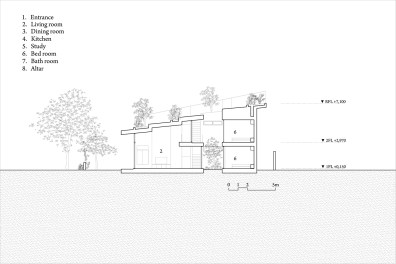 hoan house_vo trong nghia_d05_section2