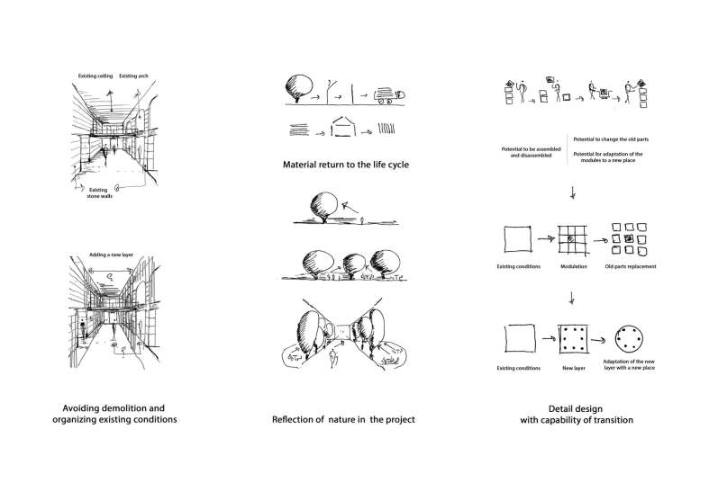 Chooji Restaurant_Admun Studio_17_Concept Diagram