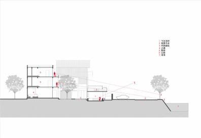 DALI MUNWOOD LAKESIDE RESORT_06_INIT DESIGN OFFICE_Drawings_models_sections