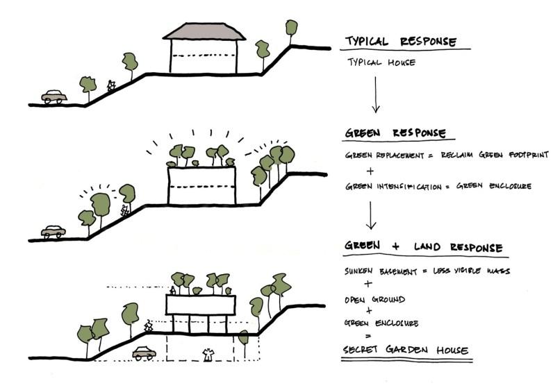 7_-_Concept_Sketch