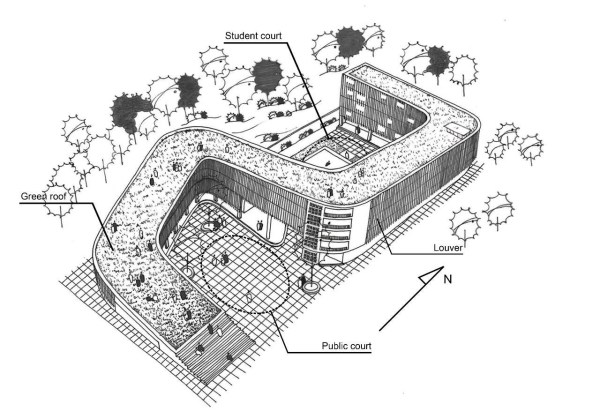 bing duong school_10_Vo Trong Nghia Architects