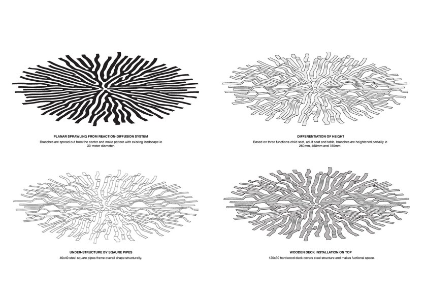 root bench_02_yong ju lee arch_plans