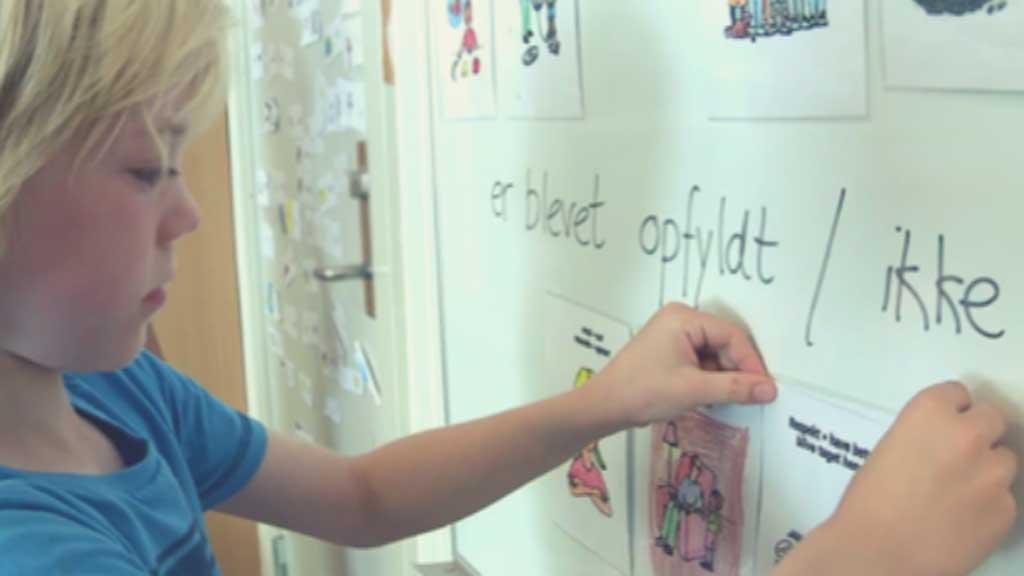 IVK i læringsrummet - intro til IVK i Skolen