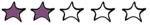 Plaisir de lecture : notation 2 etoiles