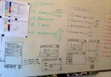 WIREFRAME AND INFORMATION ARCHITECTURE CONCEPTING // A systematic approach to forming organized information architecture and limited UI components & templates based on gathering patterns from both content and behavior