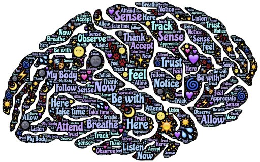 Brain composed of word attributes.