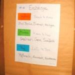 Übersicht Seminare
