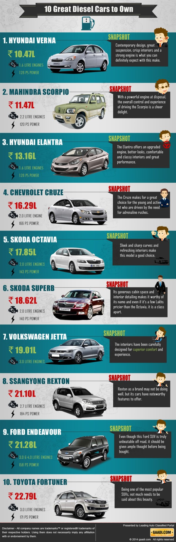 10-great-diesel-cars-to-own