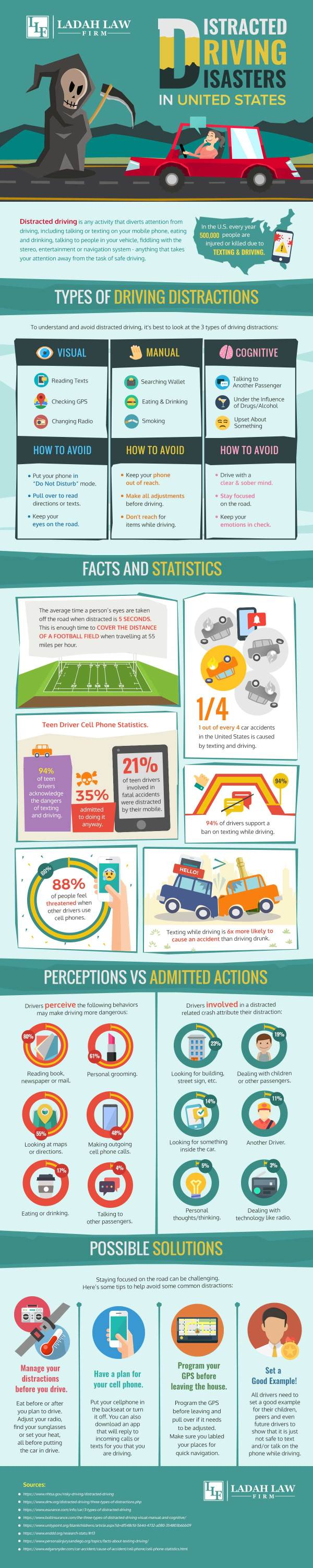 Distracted-Driving-Disasters-in-the-US-infographic