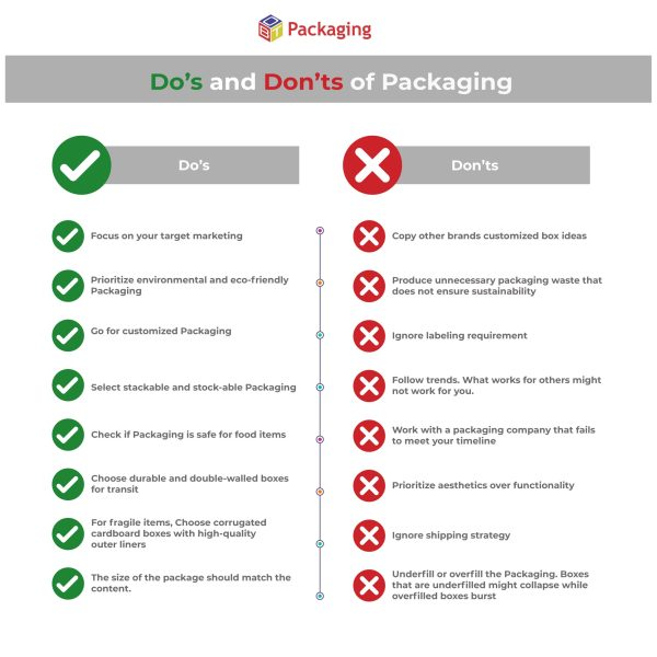 Dos and Don'ts of Packaging
