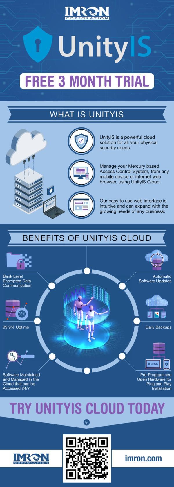 IMRON-infographic