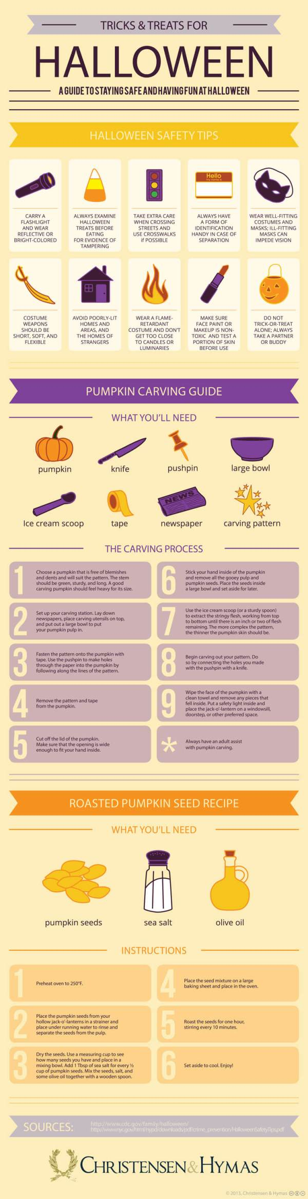 pumpkin-carving-safety-infographic
