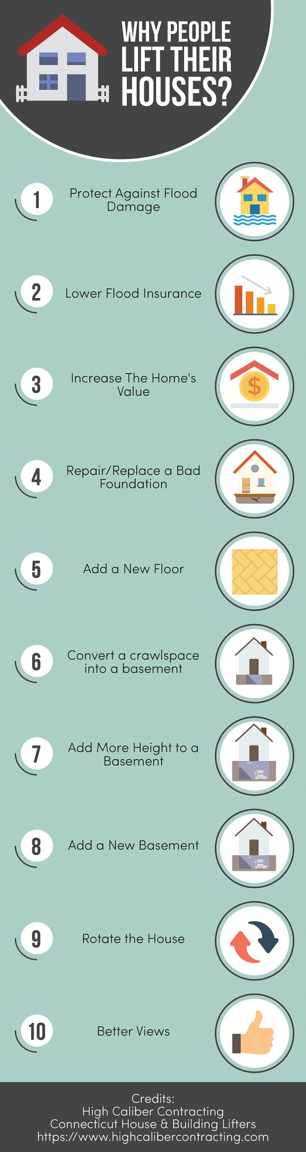 Reasons People Lift Their Homes-infographic-lkrllc