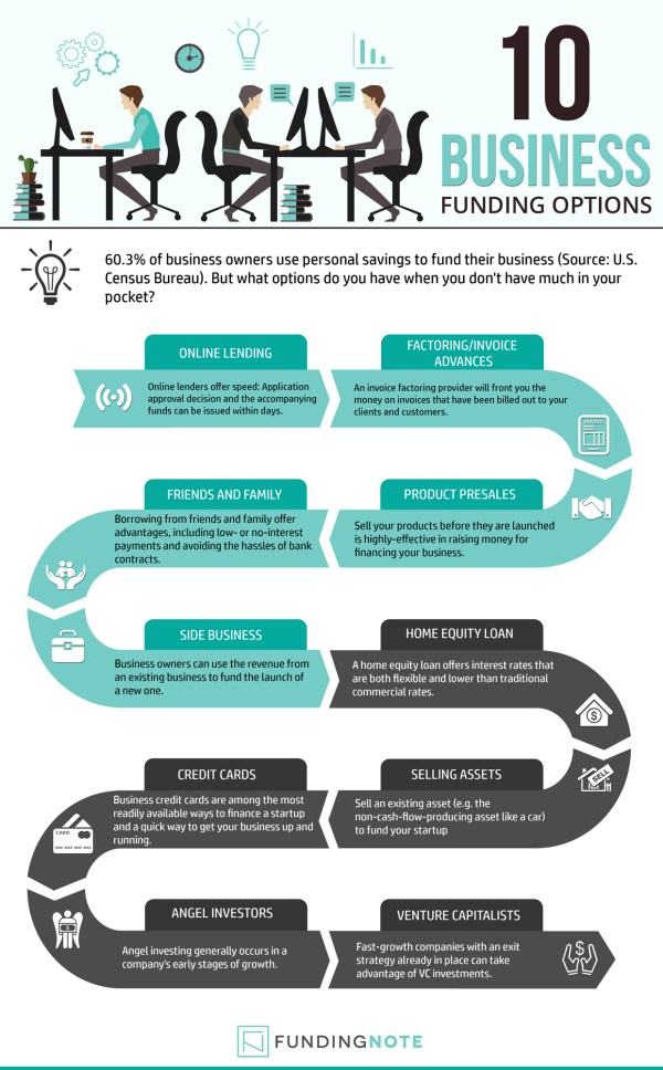 business-funding-options-infographic
