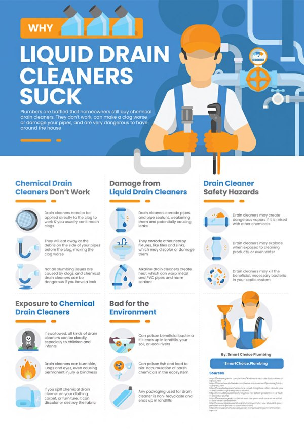 infographic-why-liquid-drain-cleaners-suck