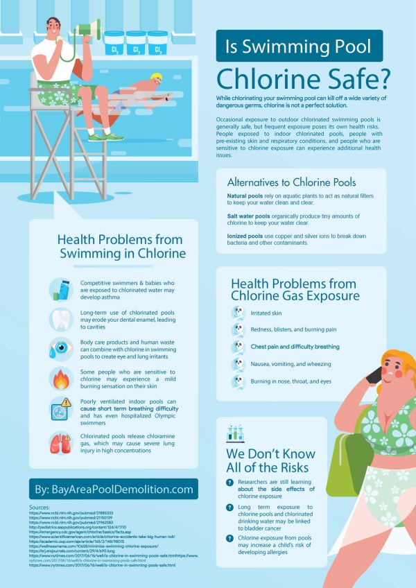 is-swimming-pool-chlorine-safe-infographic