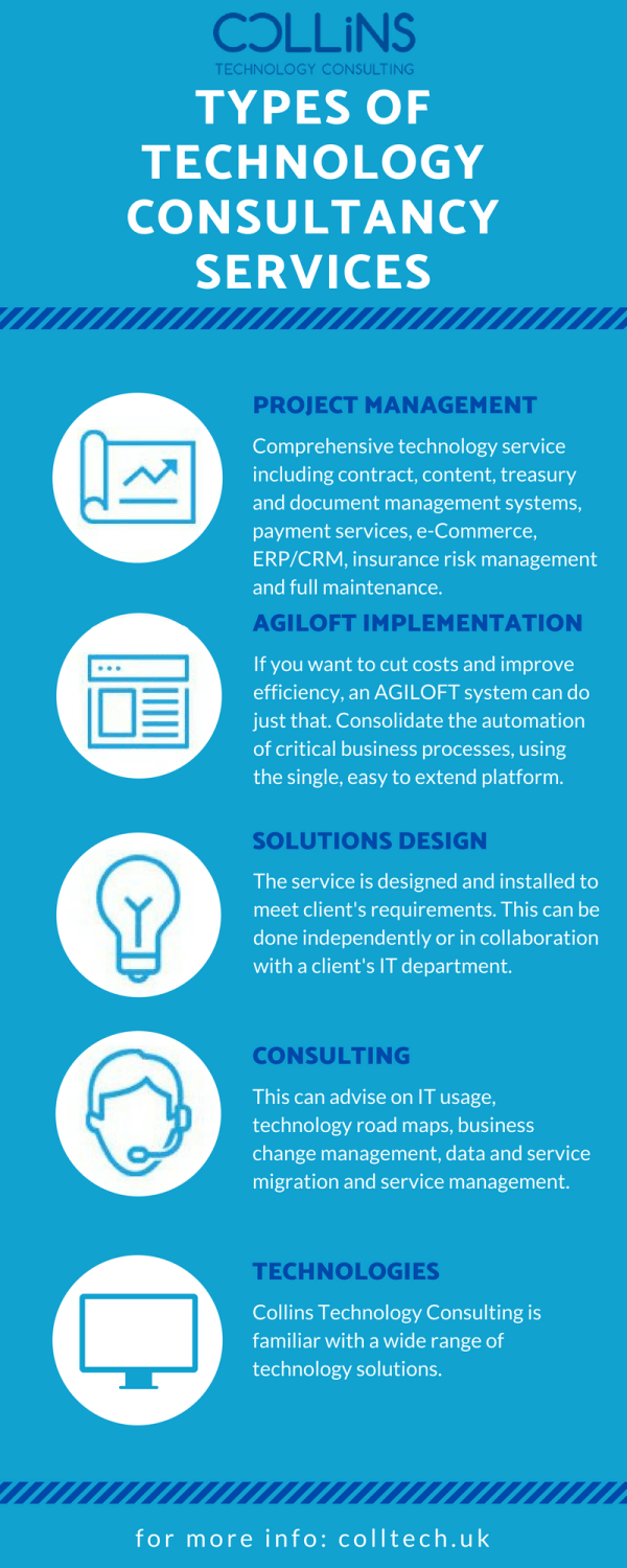 technology-consultancy-services-types-infographic-lkrllc