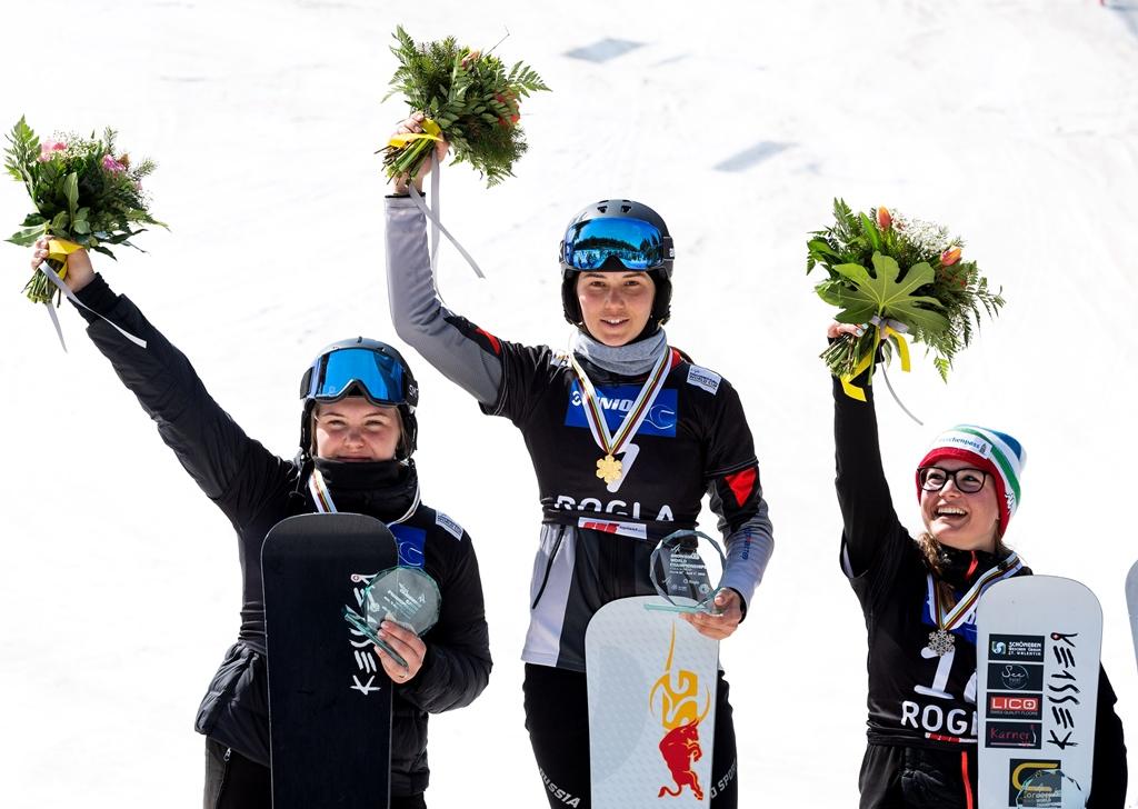Молодежный чемпионат мира по сноуборду