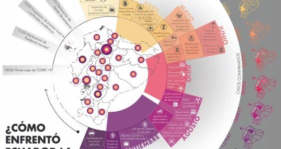 """Concurso de mapas """"Mapeando la pandemia en 120 horas"""""""