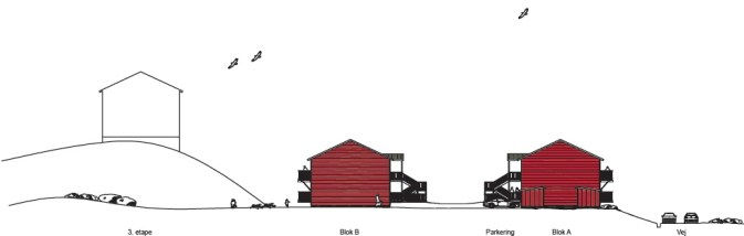 Situationsudsnit