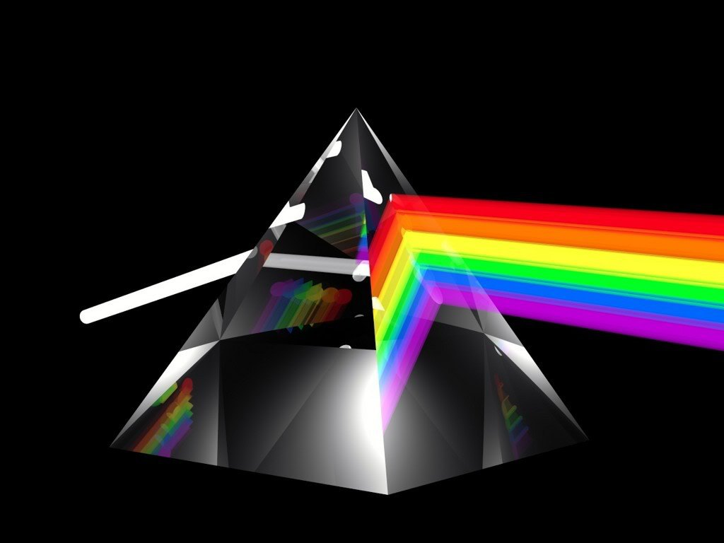 The Prism Effect