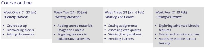 Learn Moodle MOOC January 2016