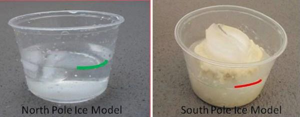 左が北極モデル、右が南極モデル。