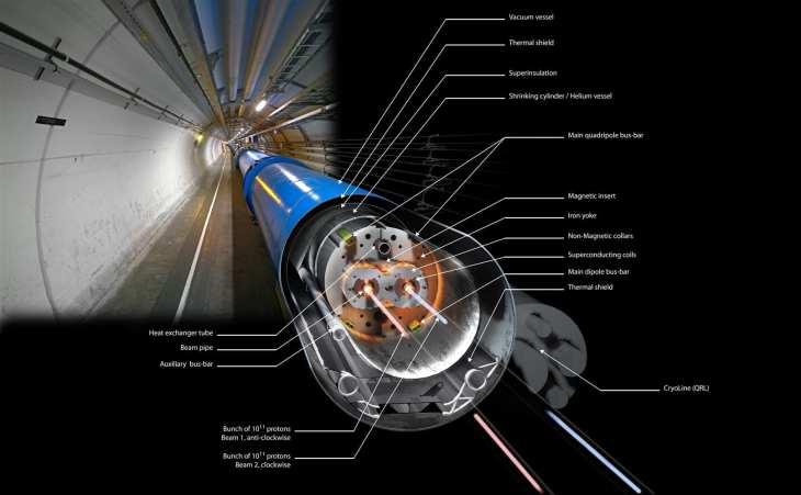 LHC explained