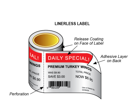 The LinerLess Labels Market Is Growing Fast