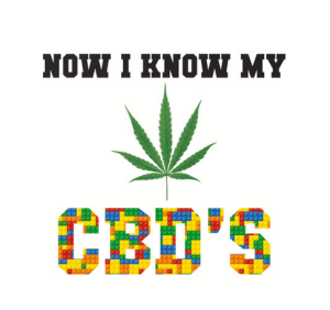 CBD Study Shows Consumers Dont Get The CBD Product They Pay For