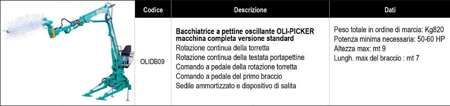 dati tecnici_olipicker mipe viviani agrimaglie montesano lecce scuotitori