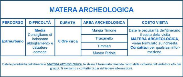 Visita guidata Matera archeologica