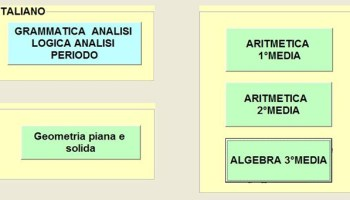 algebrax