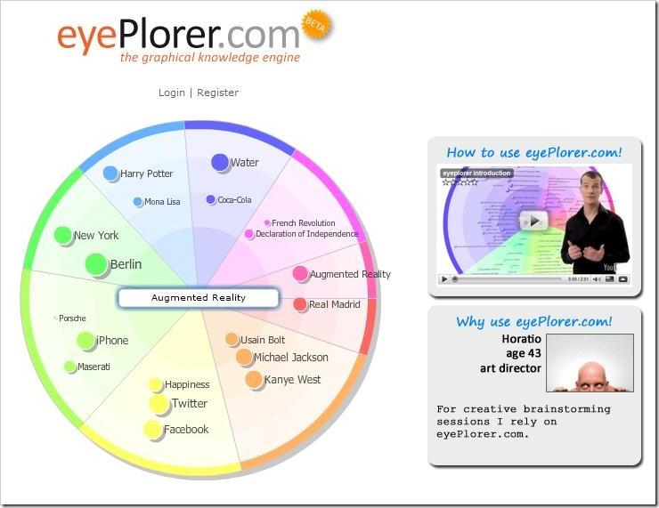 eyeplorer