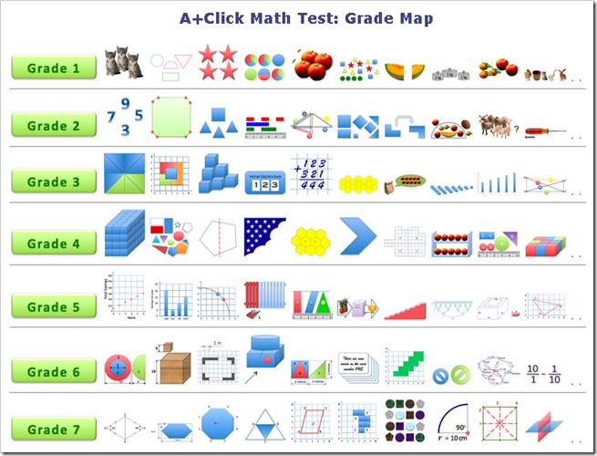 A+ click, mille quiz di matematica