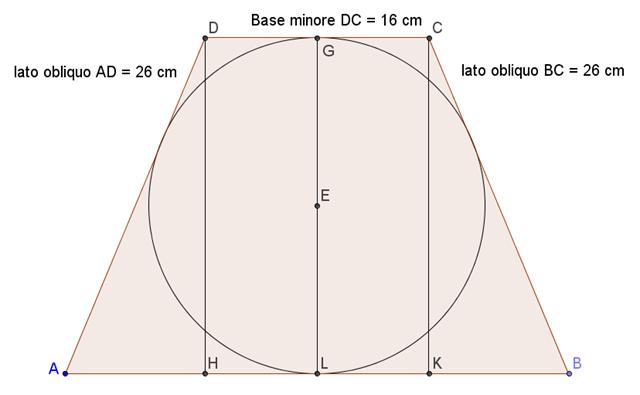 Solido di rotazione, trapezio isoscele circoscritto