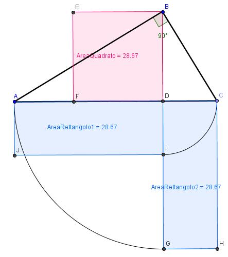 Verifica grafico visuale dei teoremi di Euclide