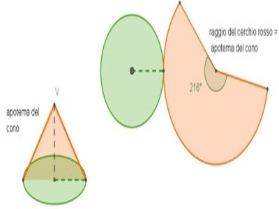 Procedimento Esame Matematica Terza Media 1