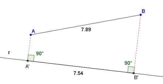 Cos'è la proiezione di un segmento sulla retta?