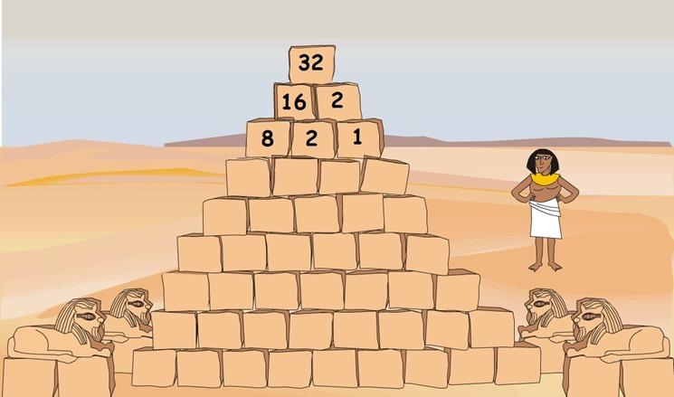 Impara le moltiplicazioni con la piramide misteriosa