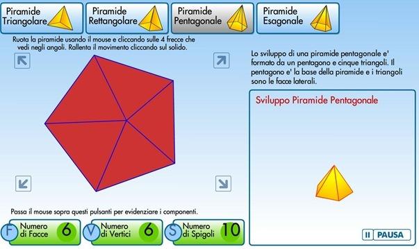 Sviluppo e caratteristiche delle piramidi