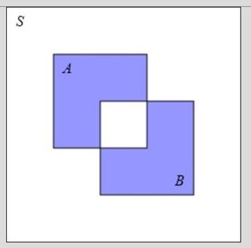 Diagrammi di Eulero Venn interattivi