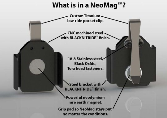 NeoMag Review